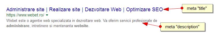 optimizarea meta tag-urilor title si description
